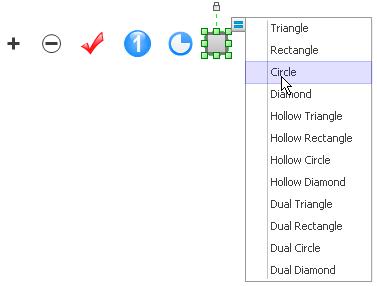 dynamic symbols - 6 sigma flags