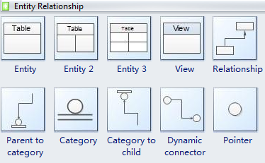 Entity Relationship Template