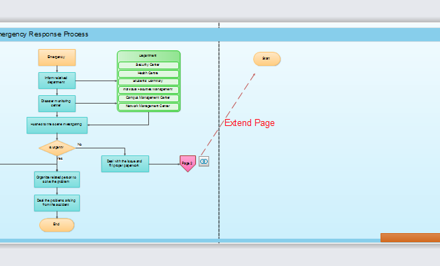 Create a Complex Flowchart
