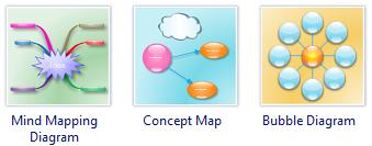 Start concept map
