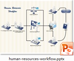Human Resources Management Workflow Diagram