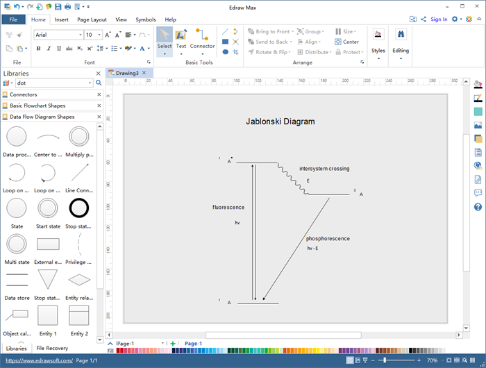 Jablonski diagram software