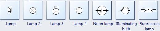 Símbolos de luz