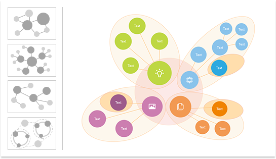 Create Intuitive Concept Map Easily