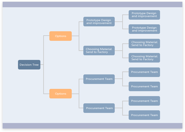 Free Decision Tree Maker Create An Insightful Decision Tree In Edraw