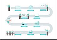 Diagramme de flux de travail