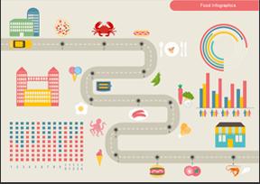 Infografik zur Lebensmittelverteilung