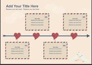 Cronologia della storia d'amore