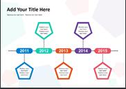 Cronologia dei pentagoni