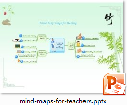 Mind Map Usadge
