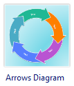 Arrows Diagram