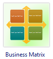 business matrix