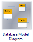 How to Create a Database Model Diagram - Image 1