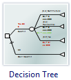 Decision Tree Drawing Type