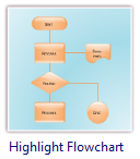 highlight flowchart