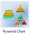 Gráfico de Pirámide