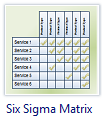 Six Sigma Matrix