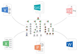Exporter un  diagramme de réseau