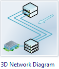 3D Network Diagram Type