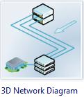 diagramme de réseau 3D