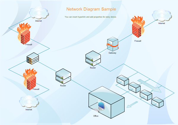 How to draw 3d network diagram for Home network architecture diagram