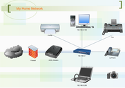Home LAN Diagram