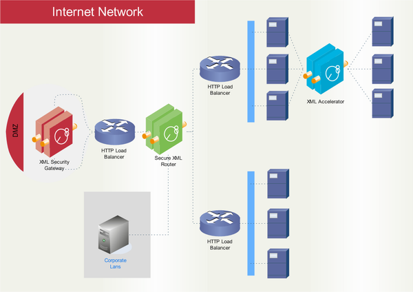 Cisco Computer Network Diagram