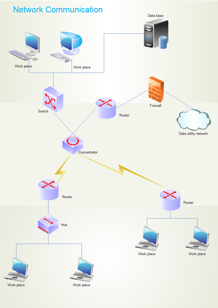 Network Communication_Full logical network diagrams, free logical network software with