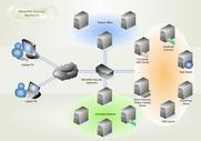 Rede de segurança