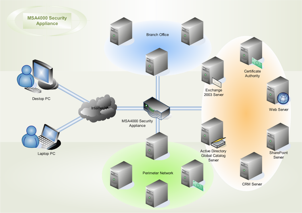 network diagram examples rh edrawsoft com Visio Diagram Examples Visio Security Shapes