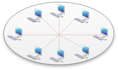 Network topology diagrams free examples templates software download star network topology ccuart