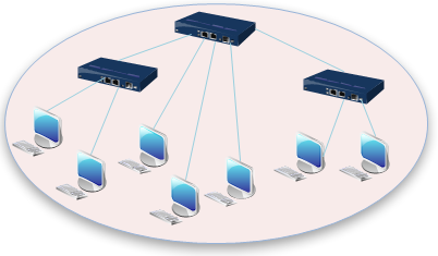 Network Topology Diagrams  فرسان الحاسب