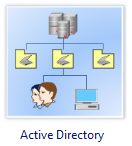 Software de Active Directory
