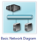 Basic Network Diagram