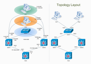 Cisco Topology