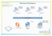 Diagramma LAN Ethernet