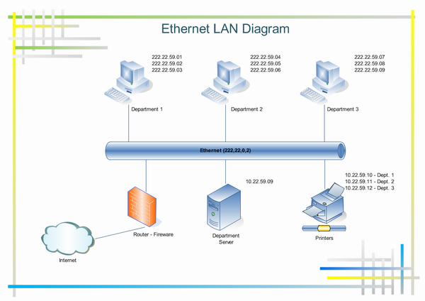 Ethernet Network Diagram Tool