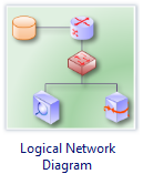 Logical Network Topology