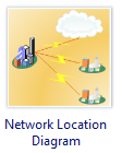 Network Location Diagram