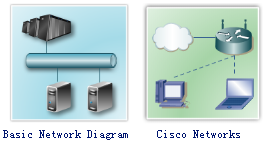 Make network diagram look professional
