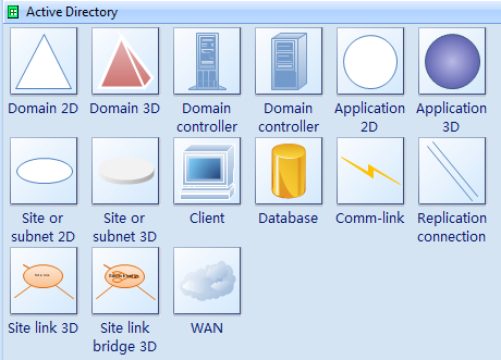 Active Directory Diagramming Software