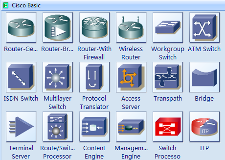 Cisco LAN Symbols