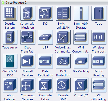 Detail Cisco Products Symbols