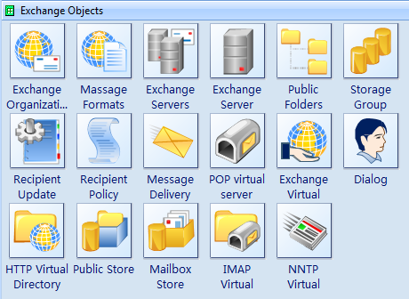 Exchange Objects
