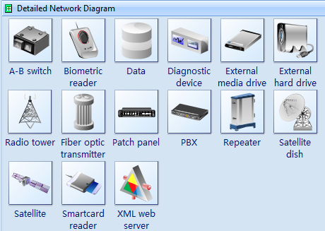 Network Physical Devices Symbols