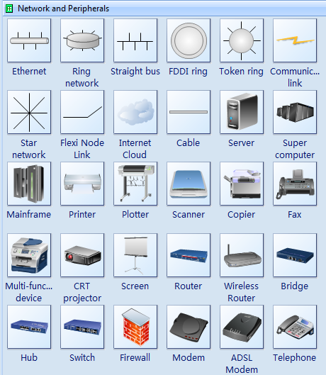 Network diagram tool network diagram symbols tool ccuart Choice Image