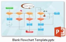 Blank Flowchart Template