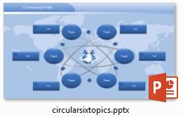 Circular Six Topics