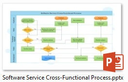 Cross Functional Service Flowchart