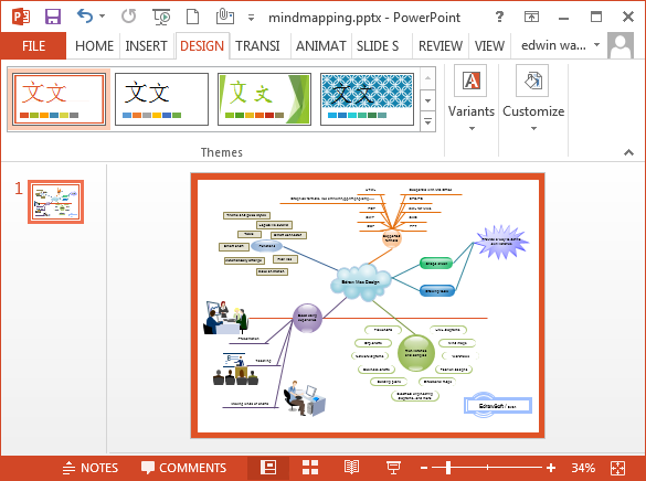 Mind Maps in PowerPoint